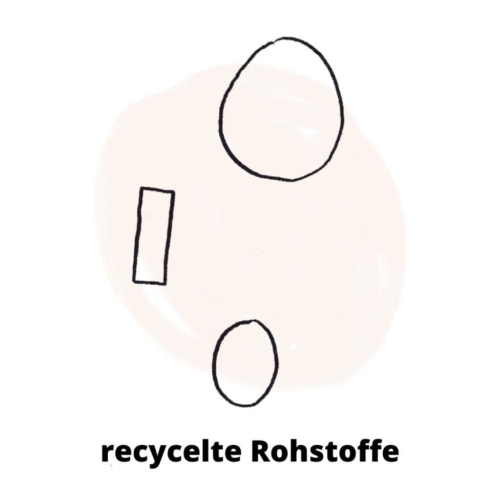 Yogamatte aus recycelten Rohstoffen