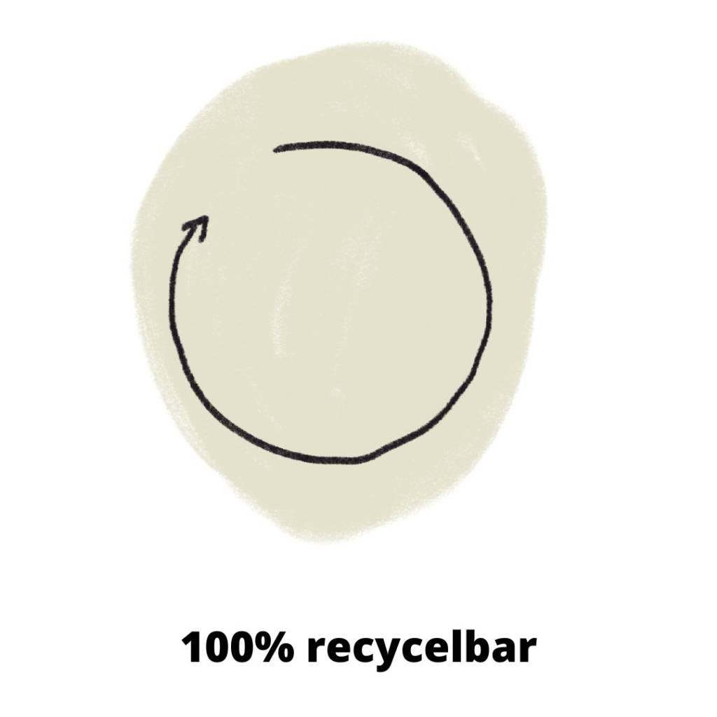 hejhej-mats sind 100% recycelbar