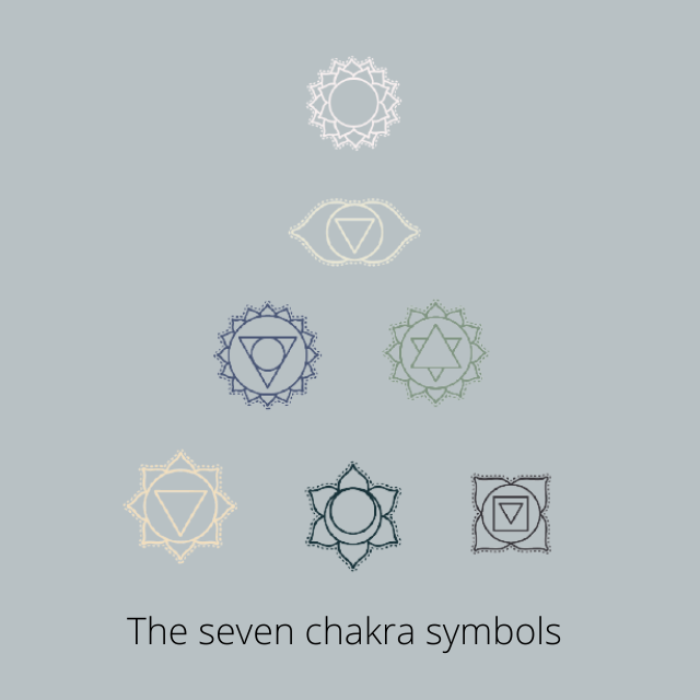 The chakras – yoga is more than physical exercises